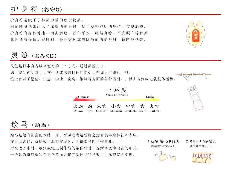 翻訳文 簡体字≪中国≫(神社版)