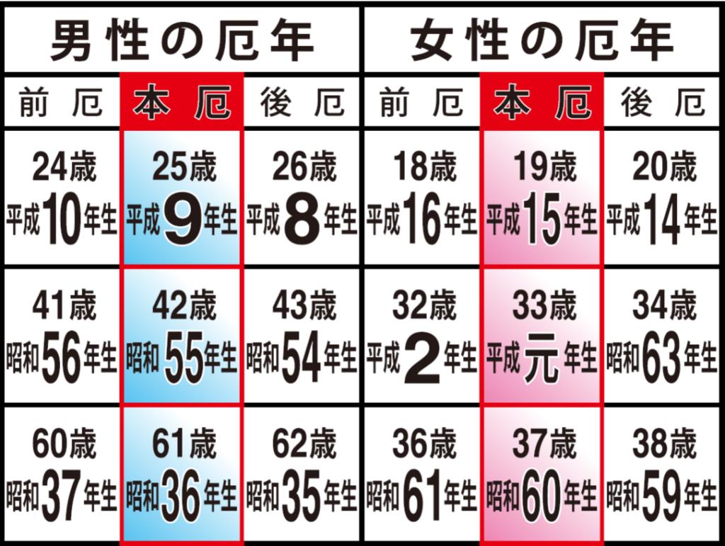 県 ホームページ 佐賀